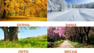 Появился прогноз погоды на каждый месяц этого года